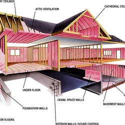 Benefits Of Getting Home Insulation Services By A Professional